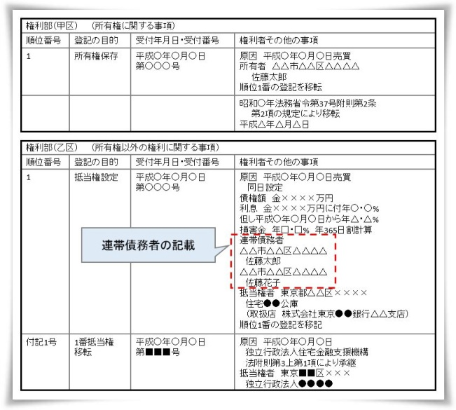 不動産登記簿謄本 連帯債務者
